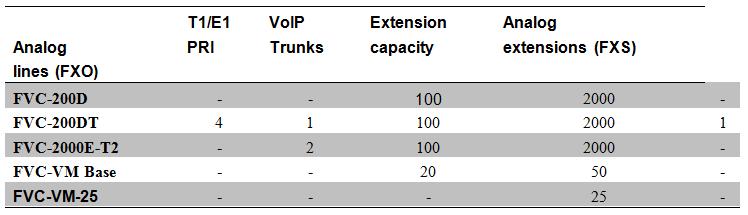 Enterprise_chart
